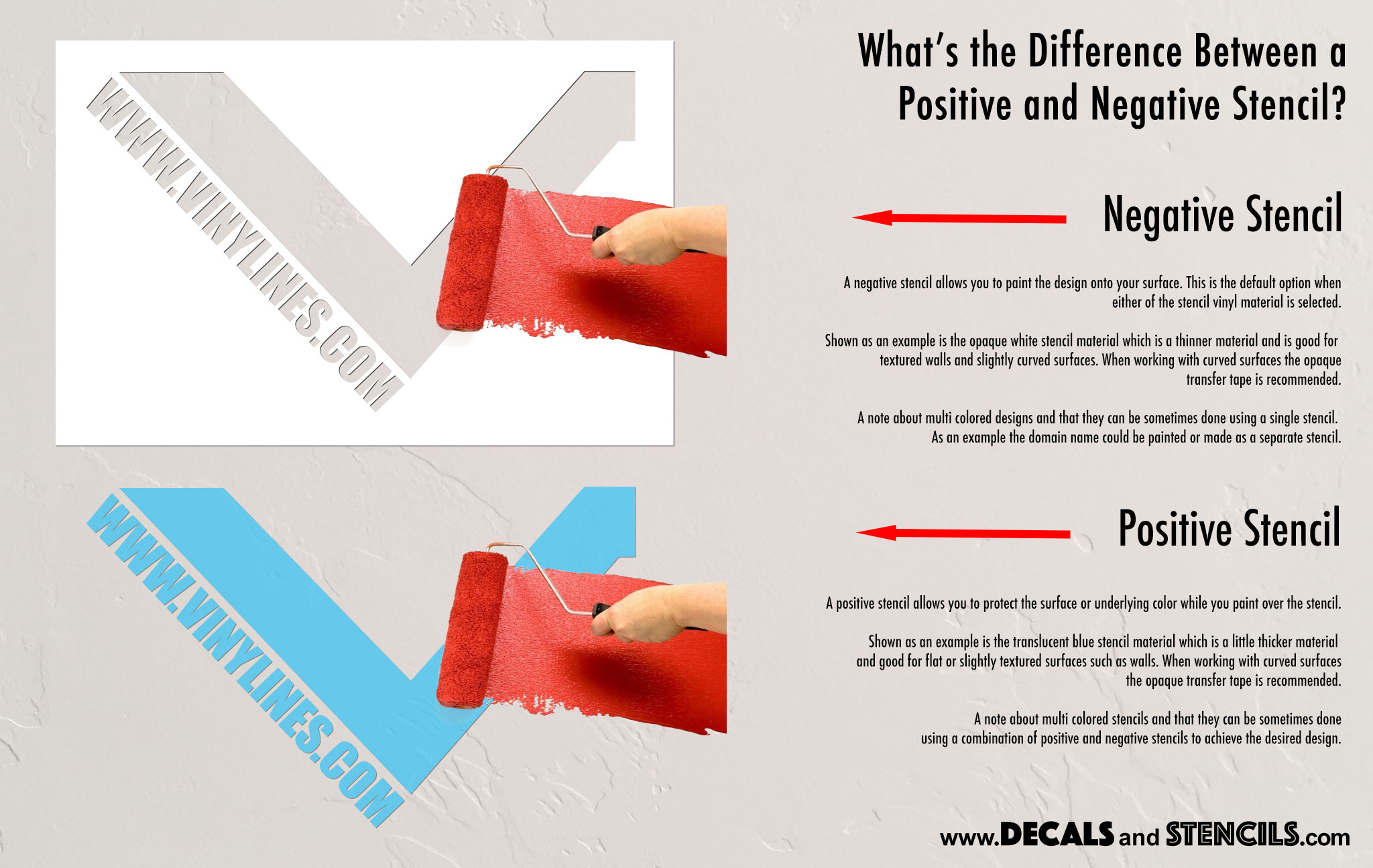 difference-between-positive-negative-stencils.jpg