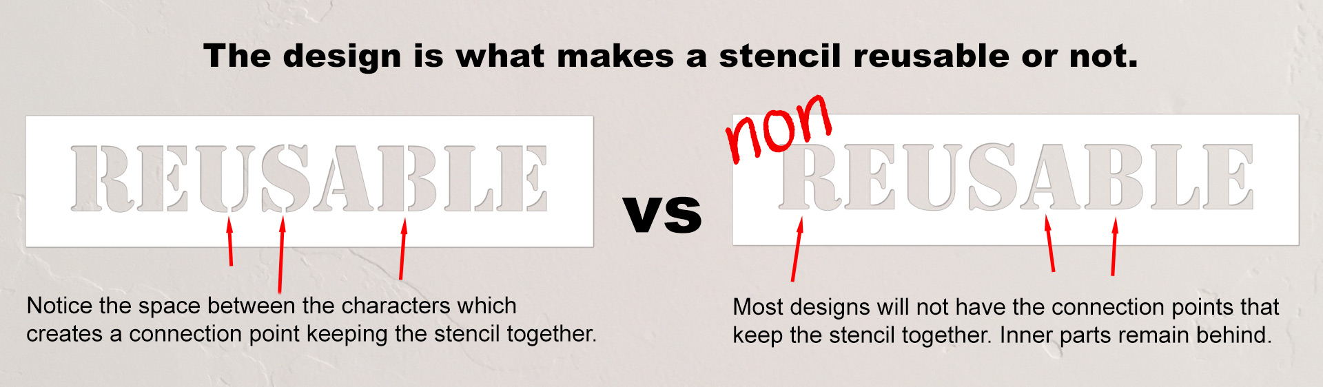 stencil-reusability-example.jpg